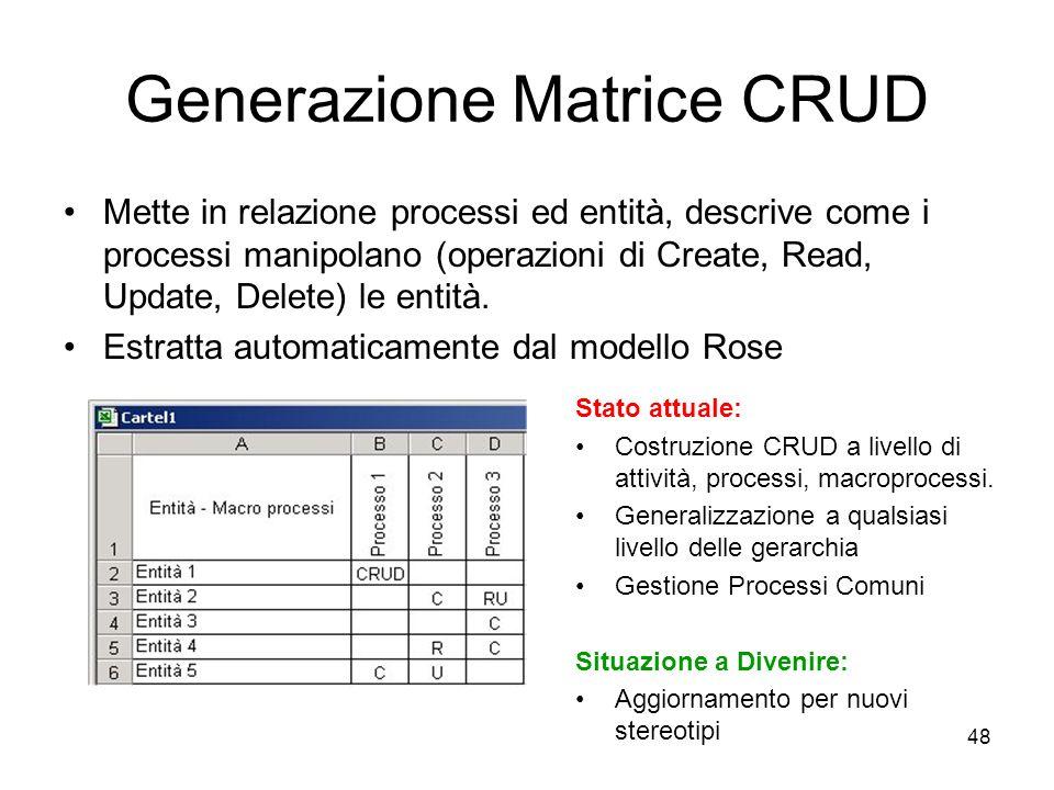 Generazione Matrice CRUD