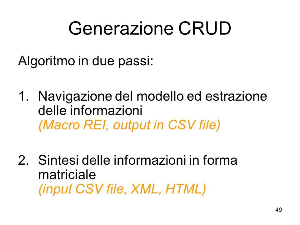 Generazione CRUD Algoritmo in due passi: