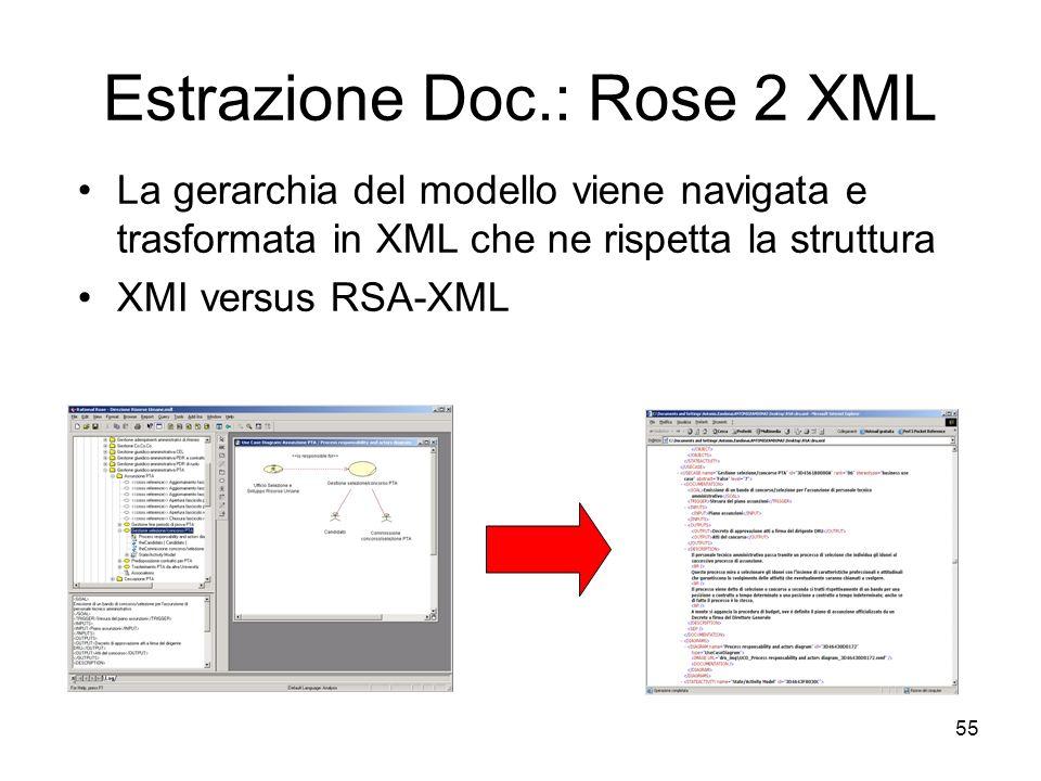 Estrazione Doc.: Rose 2 XML