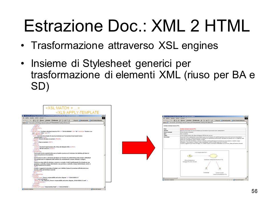 Estrazione Doc.: XML 2 HTML