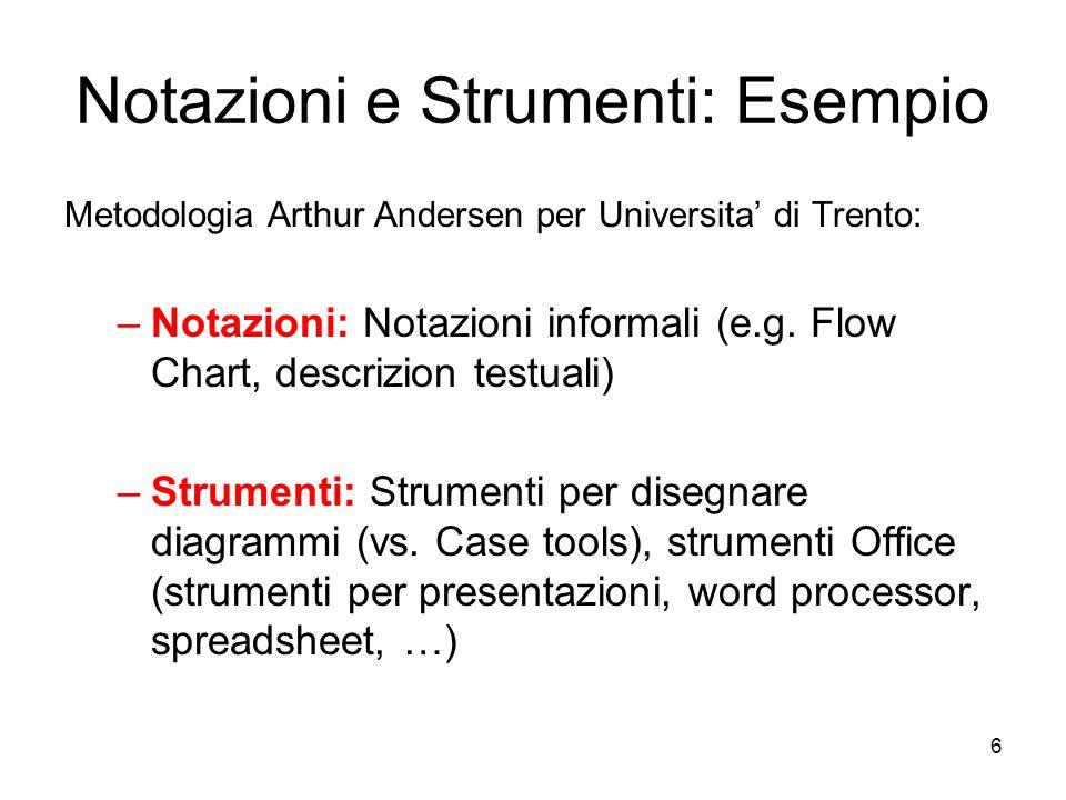 Notazioni e Strumenti: Esempio