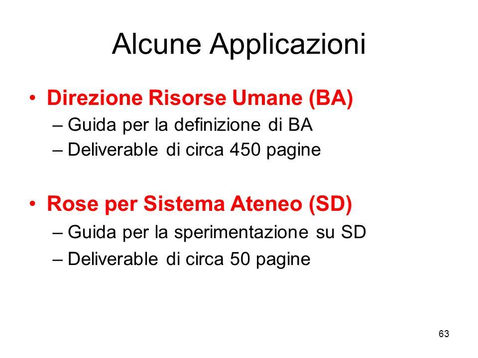 Alcune Applicazioni Direzione Risorse Umane (BA)