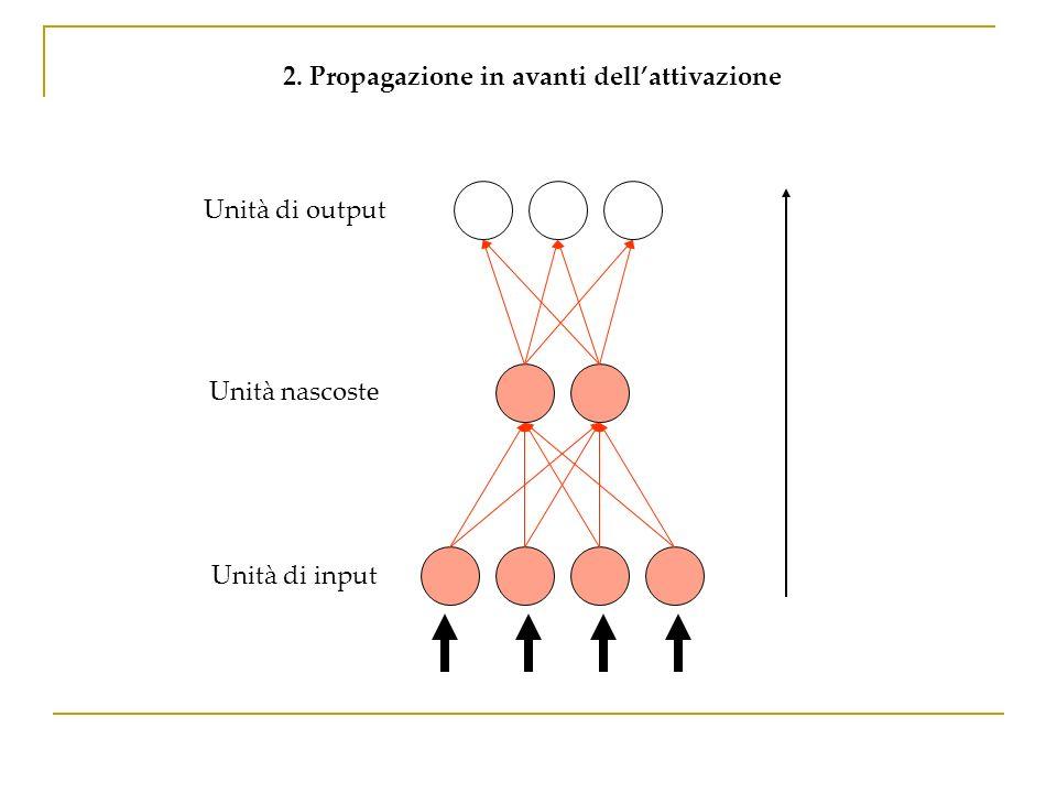 2. Propagazione in avanti dell'attivazione