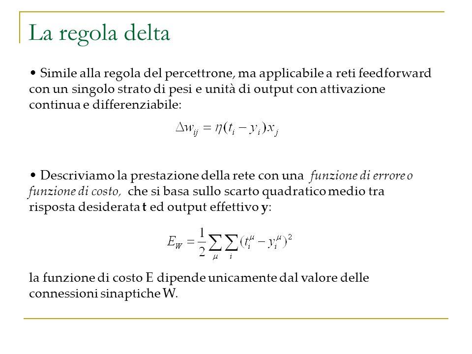 La regola delta