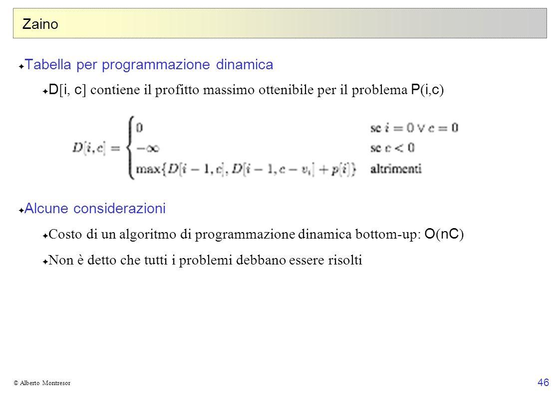 Tabella per programmazione dinamica