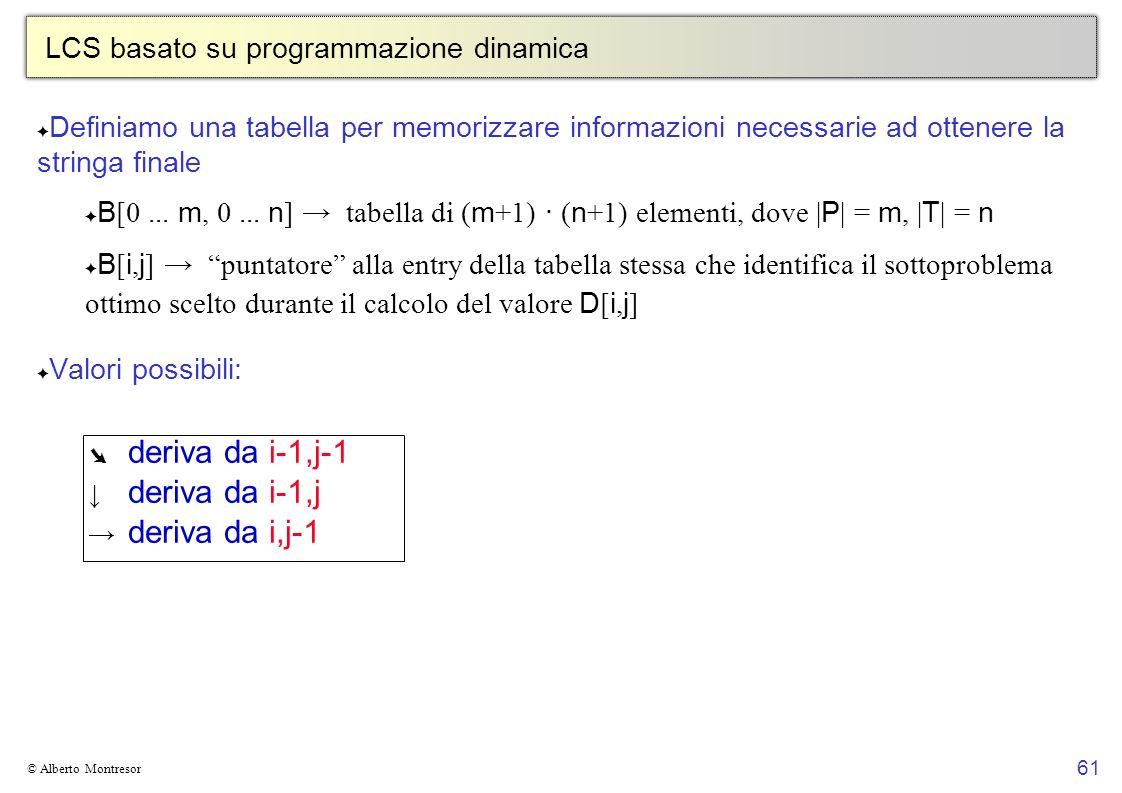 LCS basato su programmazione dinamica