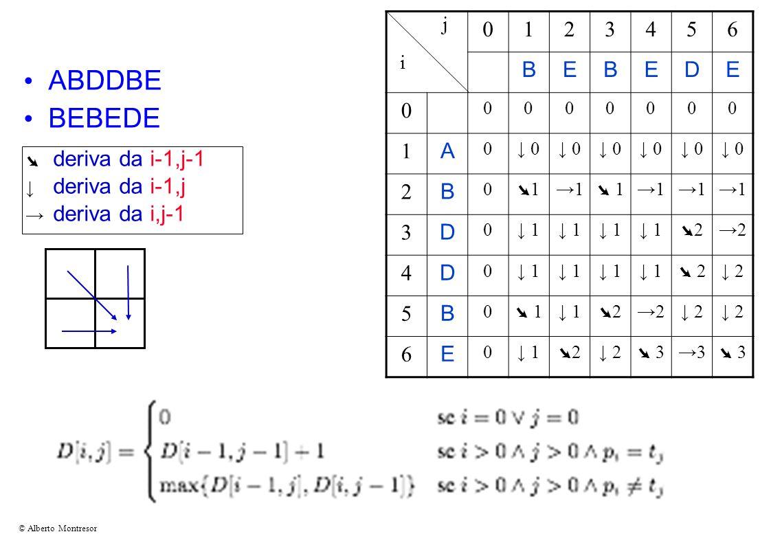 ABDDBE BEBEDE 1 2 3 4 5 6 B E D A j i ↓ 0 ➘1 →1 ➘ 1 ↓ 1 ➘2 →2 ➘ 2 ↓ 2