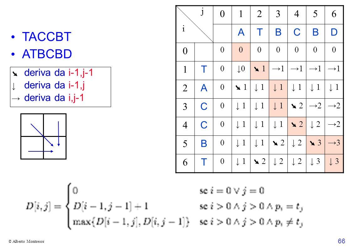 TACCBT ATBCBD 1 2 3 4 5 6 A T B C D j i ↓0 ➘ 1 →1 ↓ 1 ➘ 2 →2 ↓ 2 ➘ 3