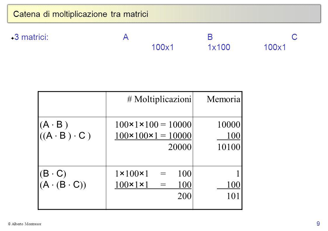 Catena di moltiplicazione tra matrici