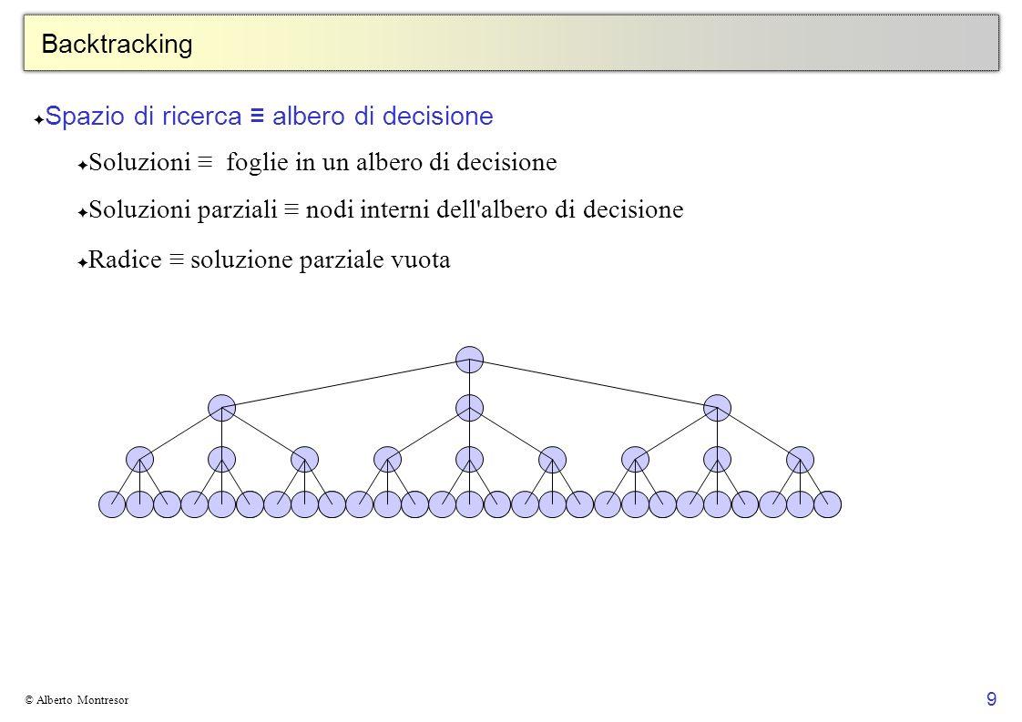 Spazio di ricerca ≡ albero di decisione