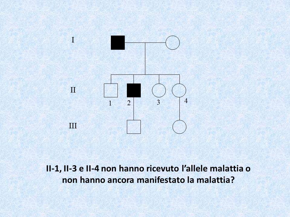 I II. III. 4. 1. 2. 3.