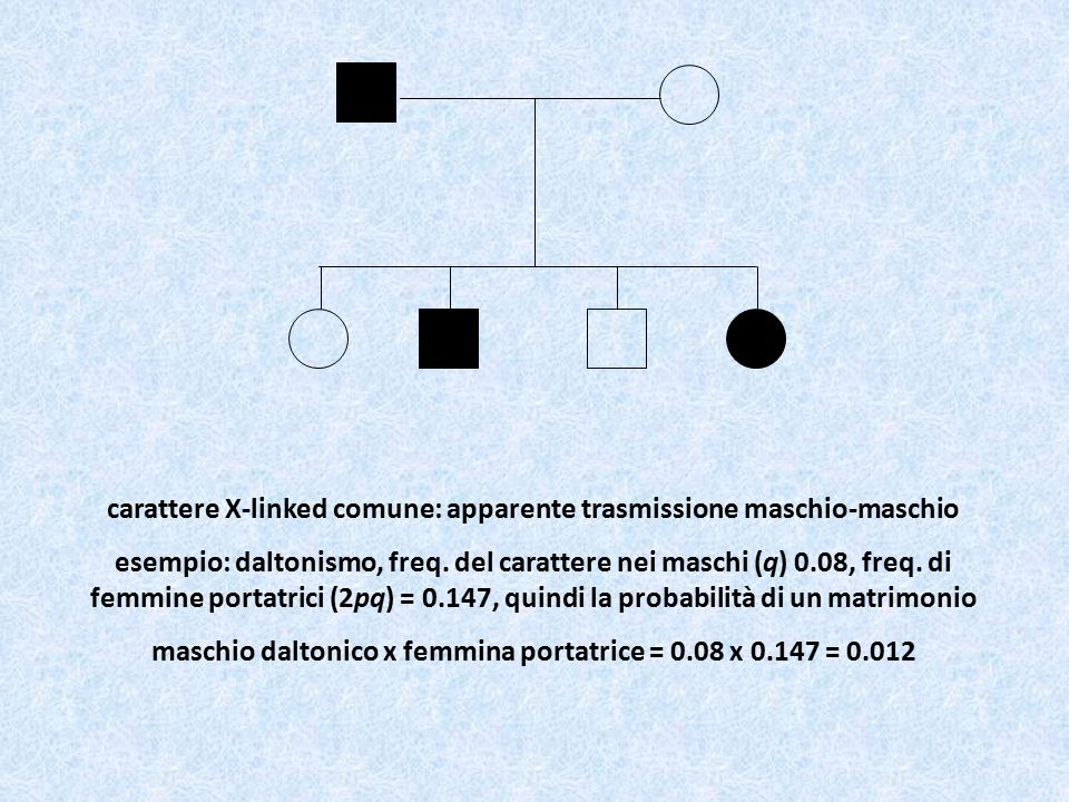 carattere X-linked comune: apparente trasmissione maschio-maschio