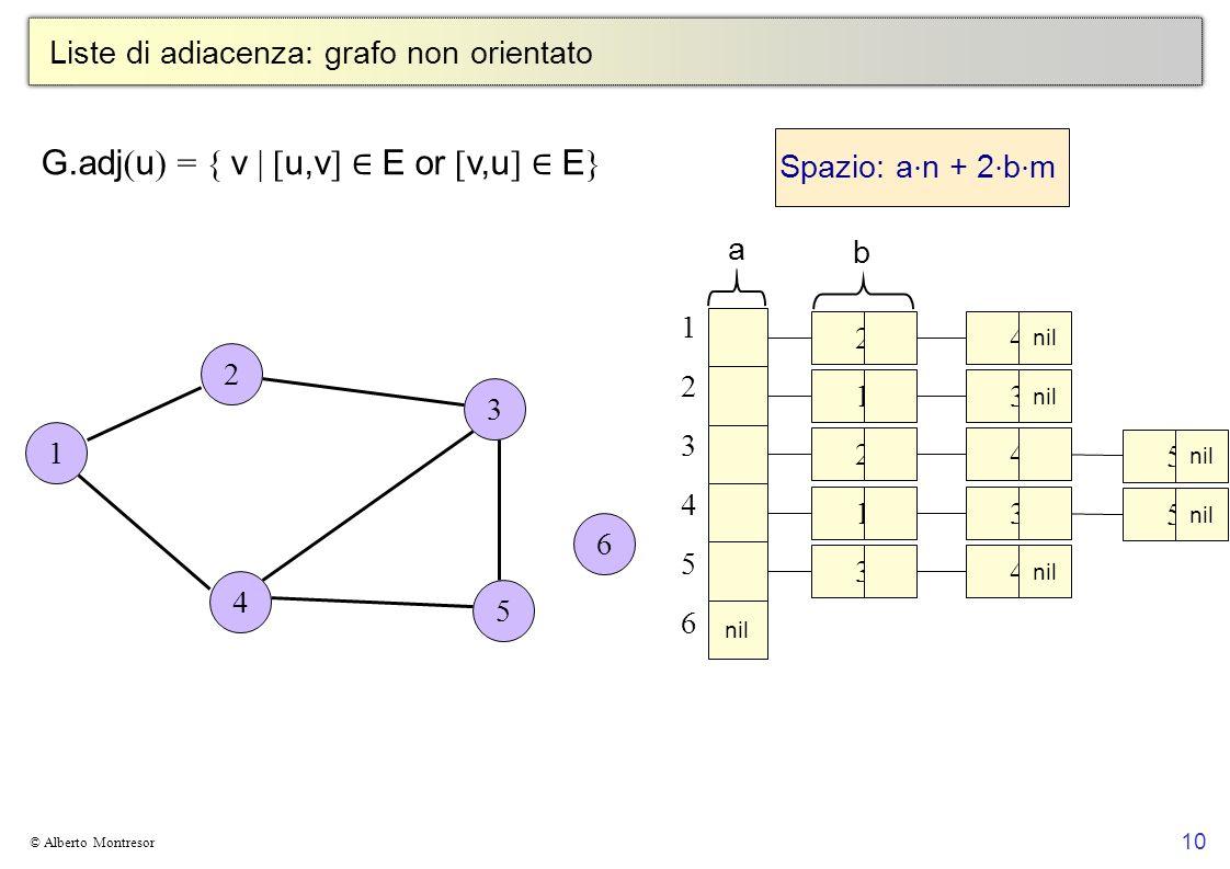 Liste di adiacenza: grafo non orientato
