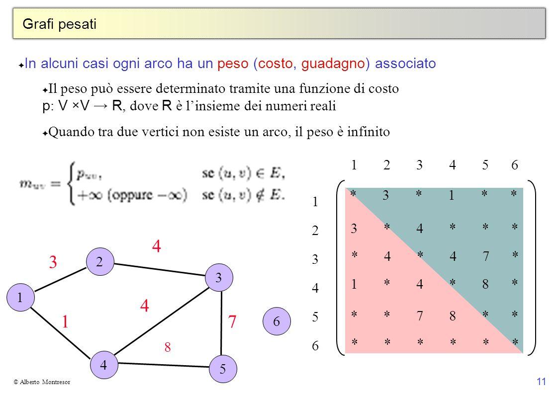 Grafi pesati In alcuni casi ogni arco ha un peso (costo, guadagno) associato.
