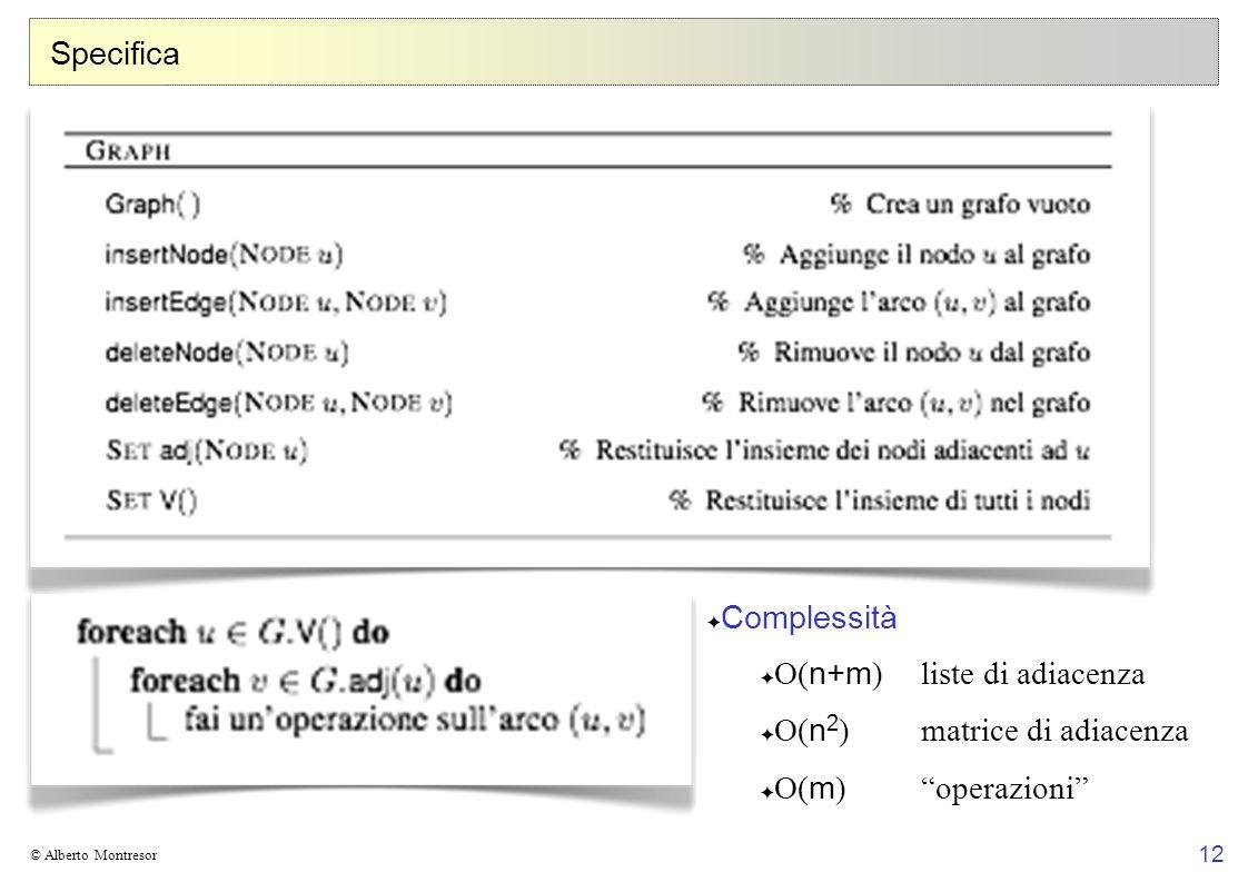 O(n+m) liste di adiacenza O(n2) matrice di adiacenza O(m) operazioni