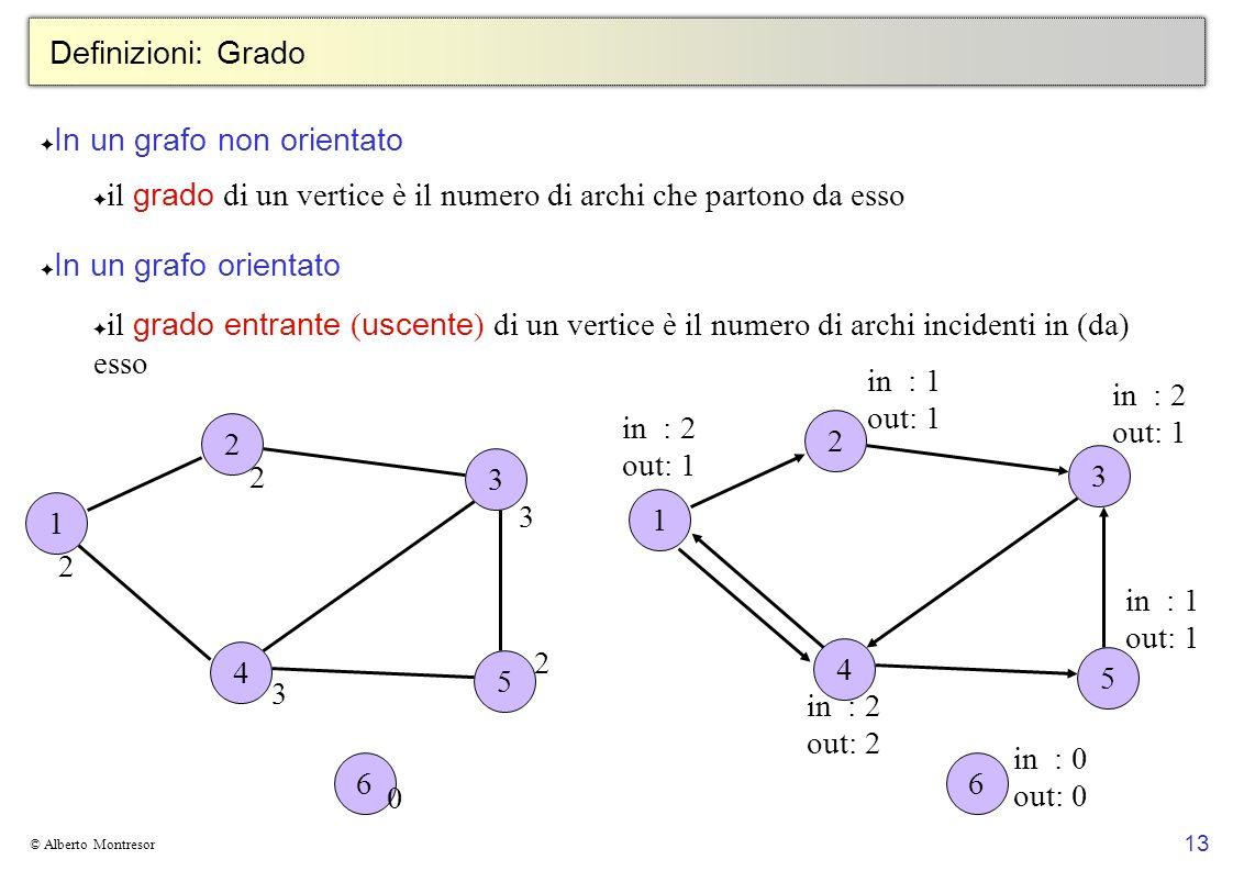 In un grafo non orientato