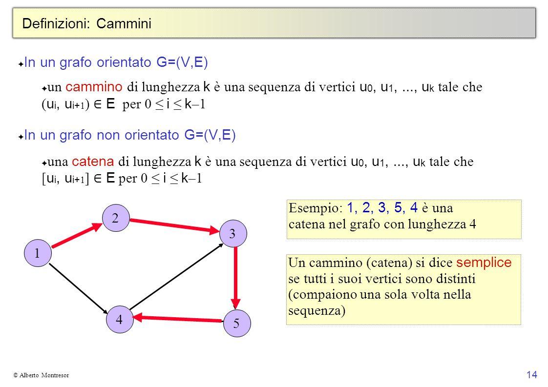 In un grafo orientato G=(V,E)