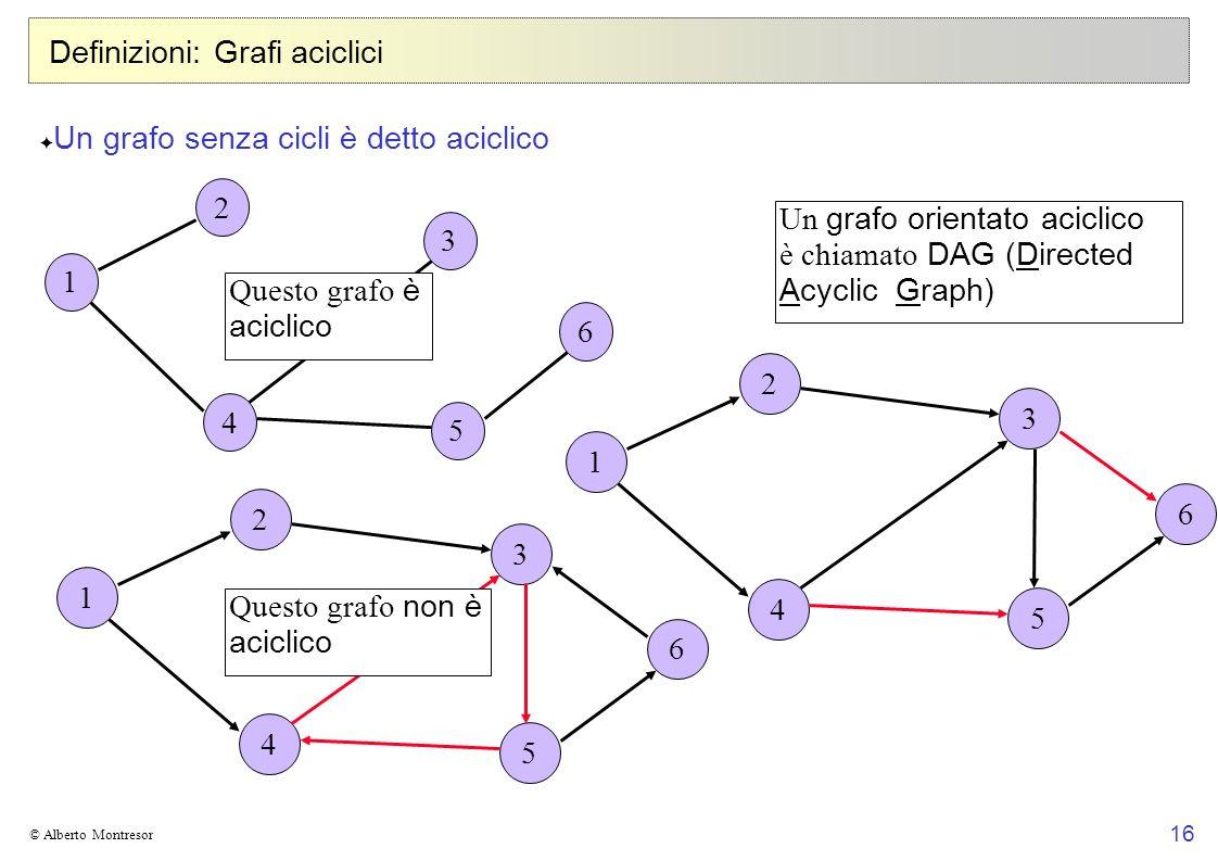 Definizioni: Grafi aciclici