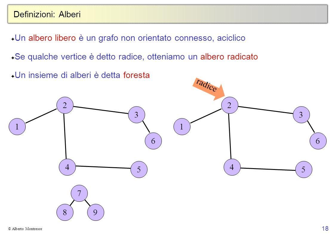 Un albero libero è un grafo non orientato connesso, aciclico
