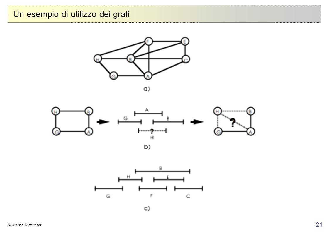Un esempio di utilizzo dei grafi