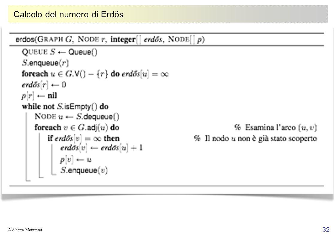 Calcolo del numero di Erdös