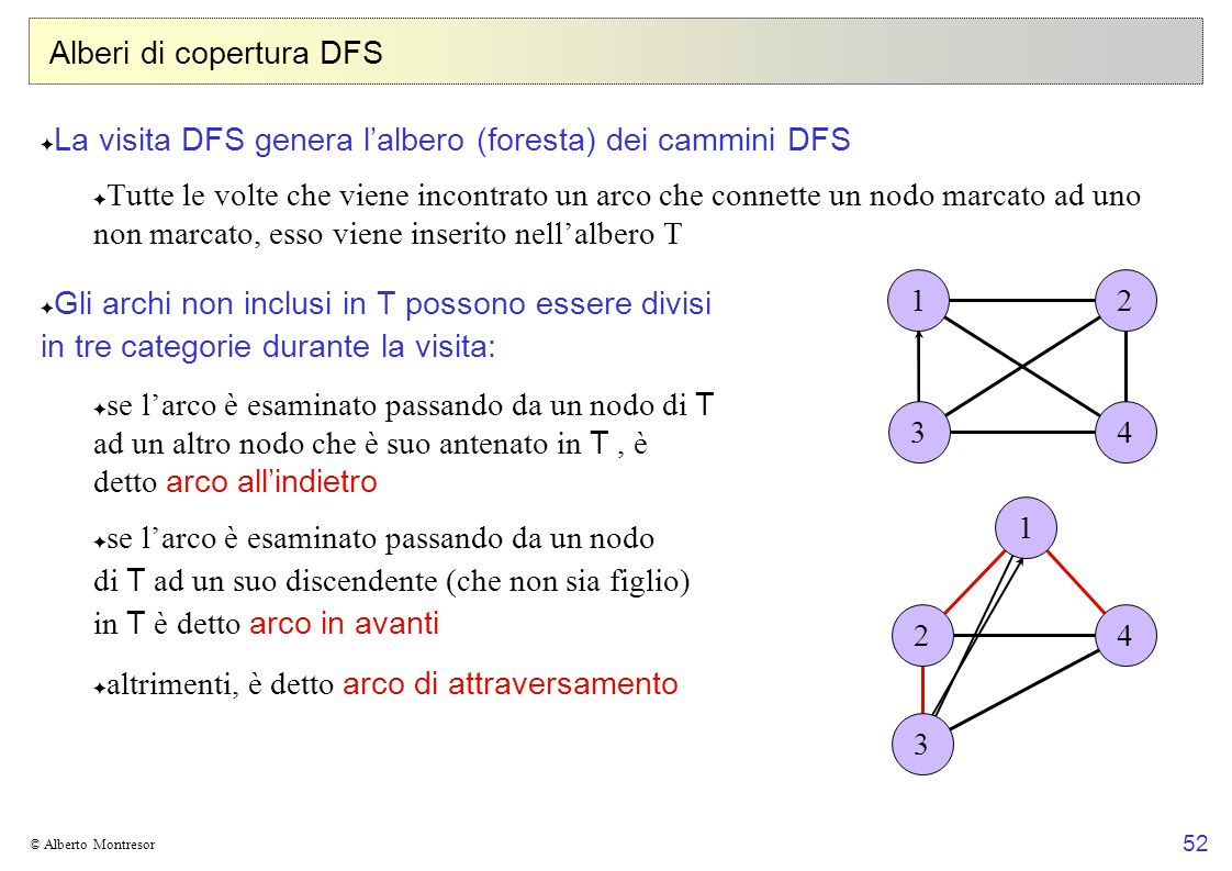 Alberi di copertura DFS