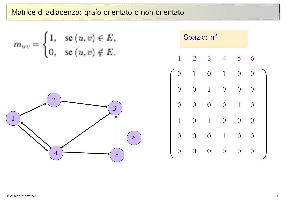 Matrice di adiacenza: grafo orientato o non orientato