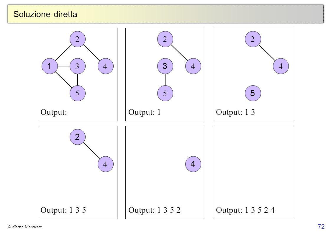 Soluzione diretta 2 2 2 1 3 4 3 4 4 5 5 5 Output: Output: 1