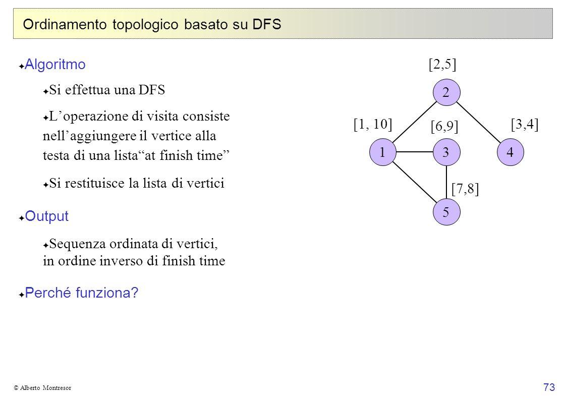 Ordinamento topologico basato su DFS