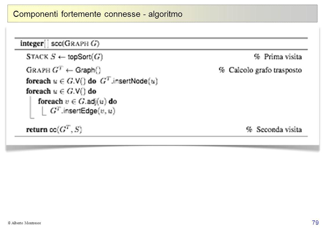 Componenti fortemente connesse - algoritmo