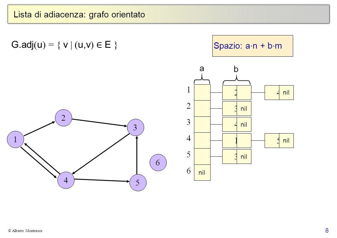 Lista di adiacenza: grafo orientato