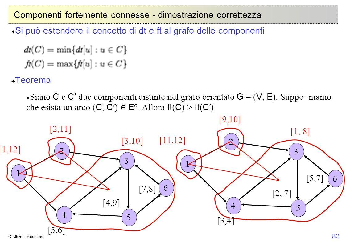 Componenti fortemente connesse - dimostrazione correttezza