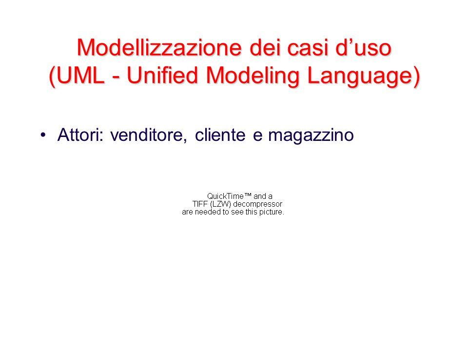 Modellizzazione dei casi d'uso (UML - Unified Modeling Language)