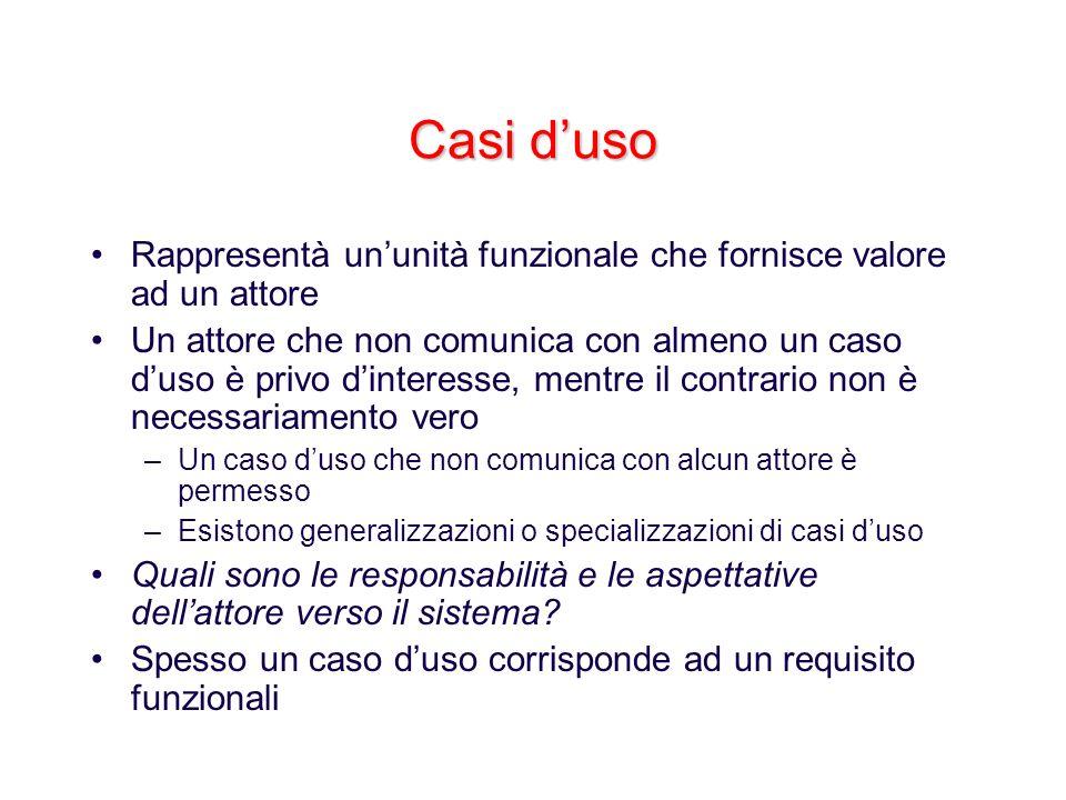 Casi d'uso Rappresentà un'unità funzionale che fornisce valore ad un attore.