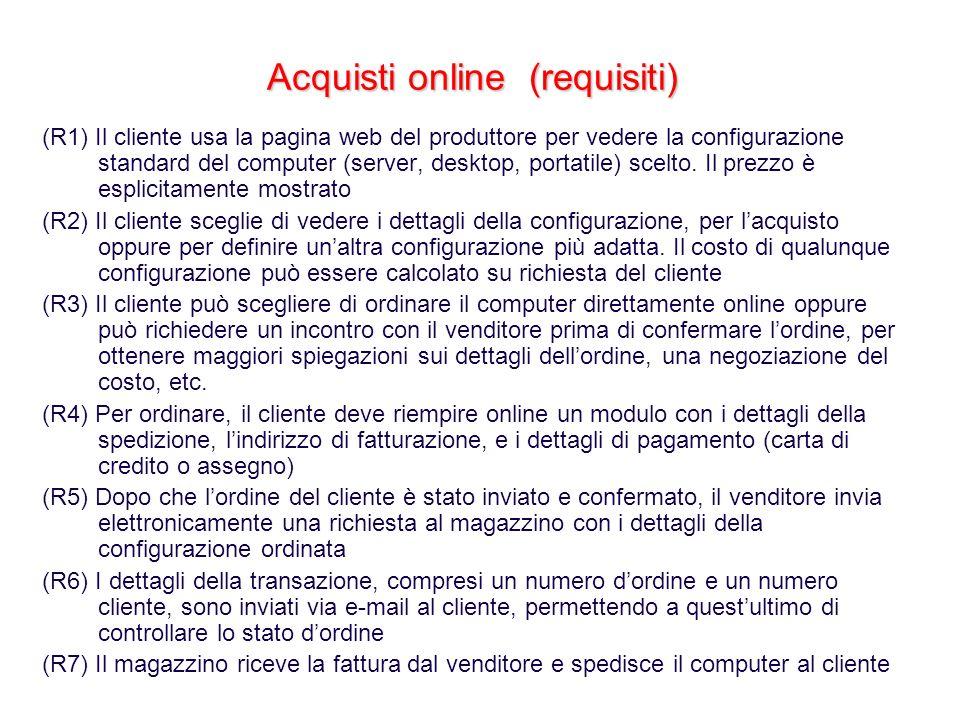 Acquisti online (requisiti)