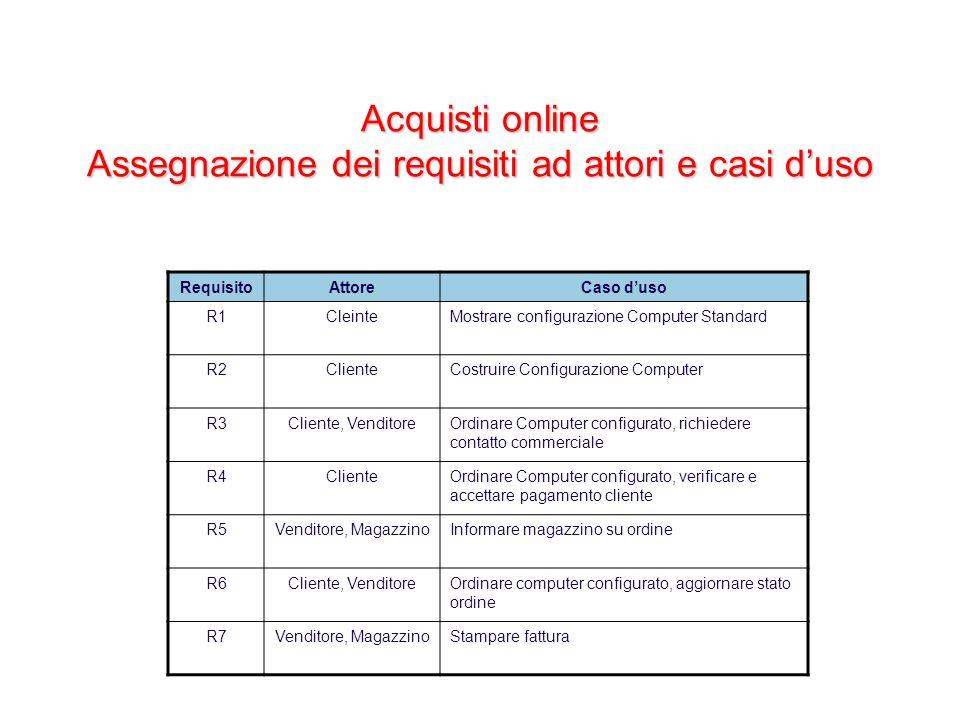 Acquisti online Assegnazione dei requisiti ad attori e casi d'uso