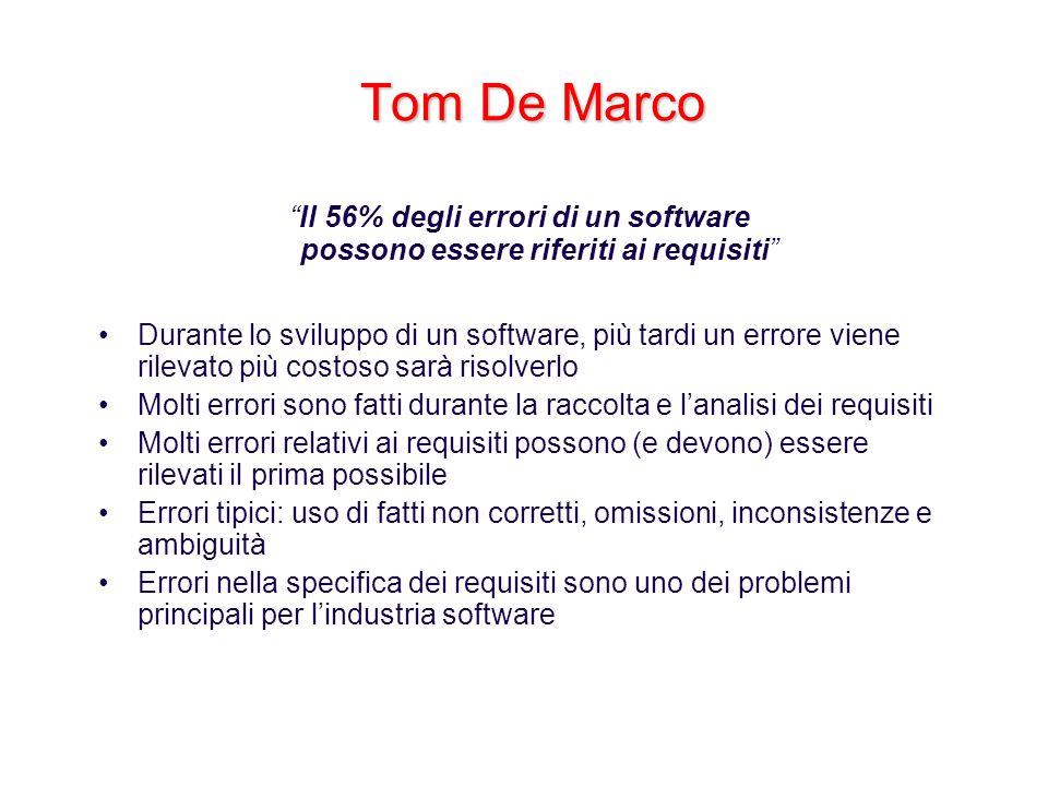 Tom De Marco Il 56% degli errori di un software possono essere riferiti ai requisiti