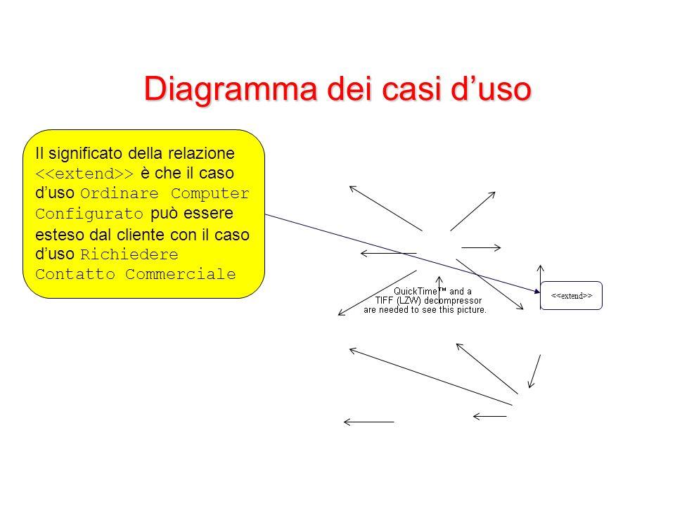 Diagramma dei casi d'uso