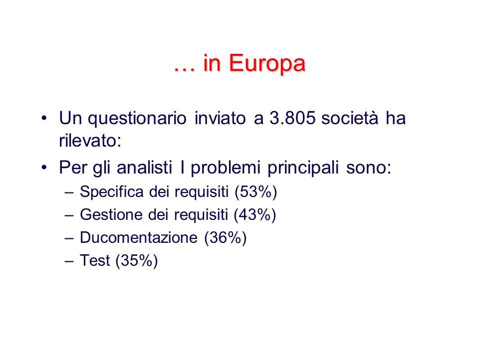 … in Europa Un questionario inviato a 3.805 società ha rilevato: