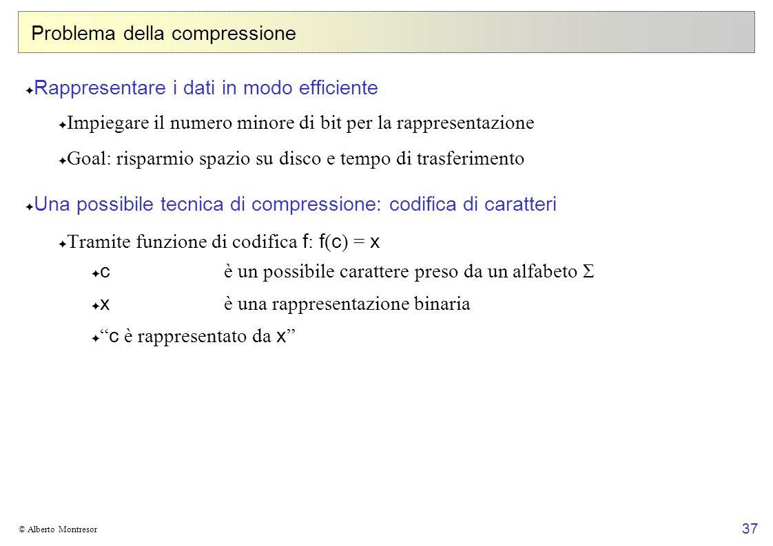 Problema della compressione