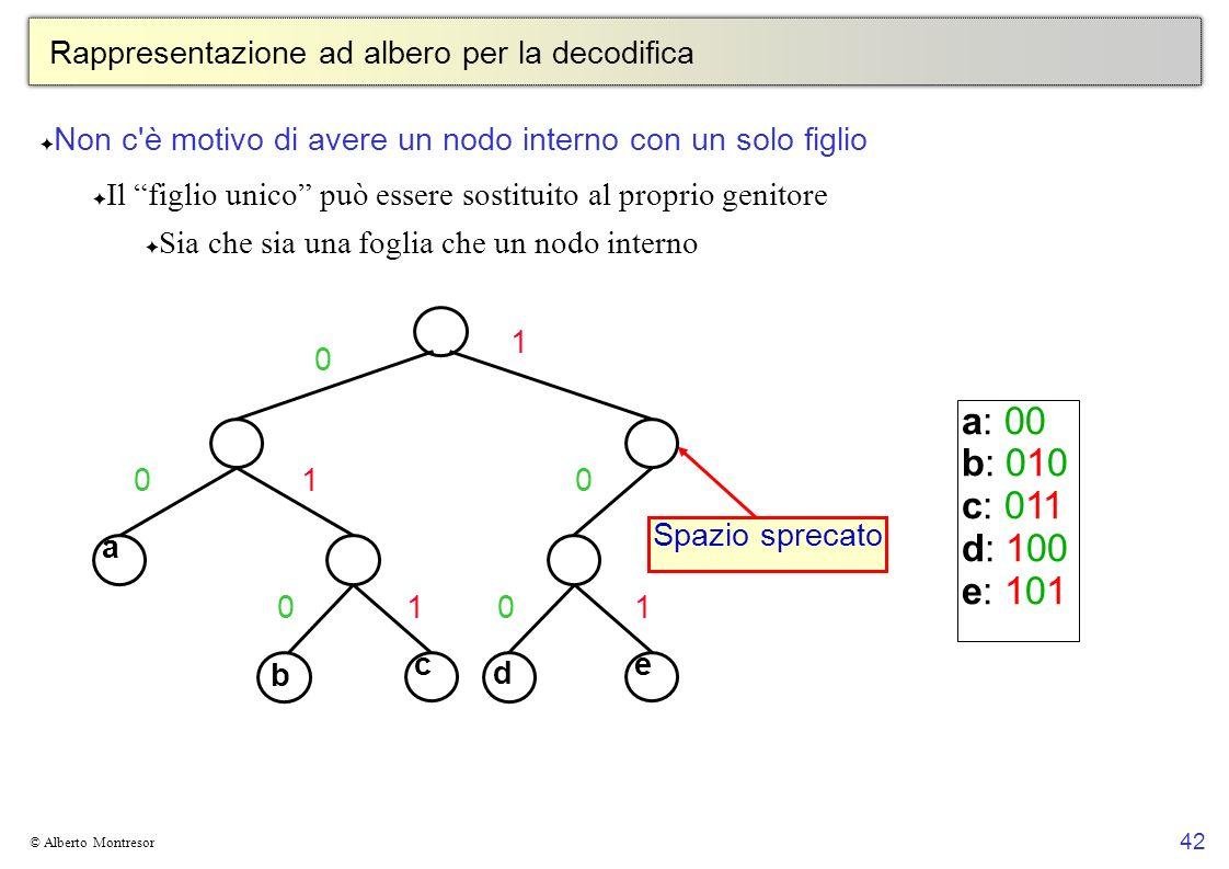 Rappresentazione ad albero per la decodifica