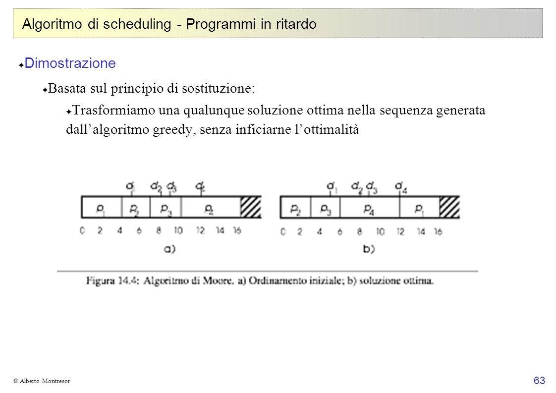 Algoritmo di scheduling - Programmi in ritardo