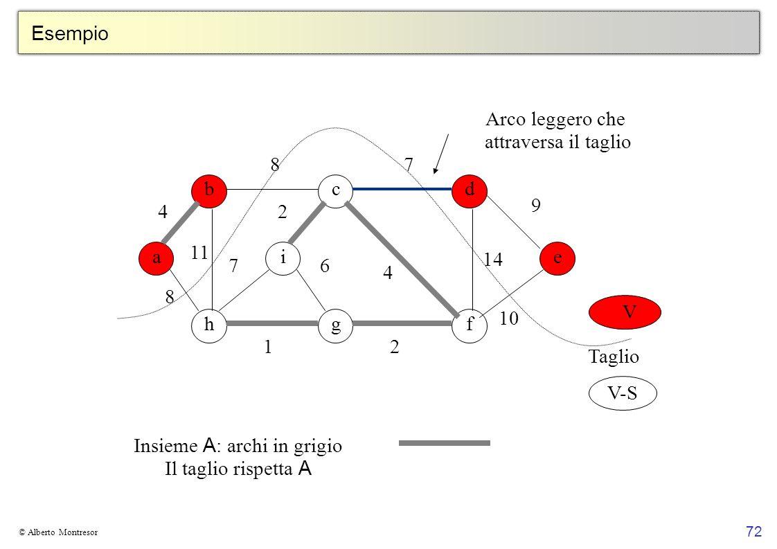 Insieme A: archi in grigio