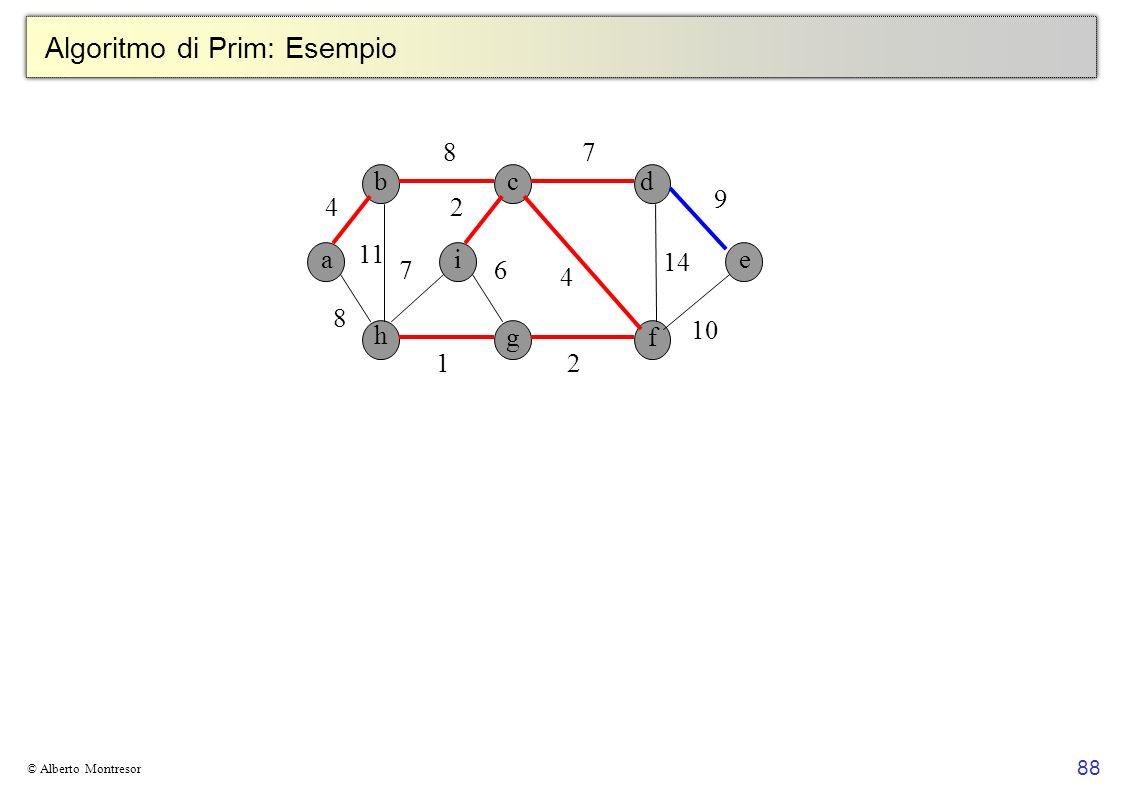 Algoritmo di Prim: Esempio