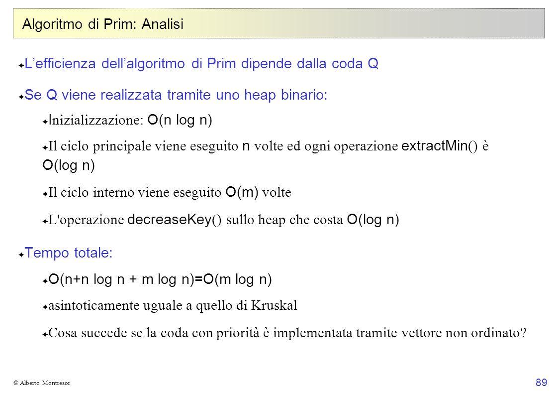Algoritmo di Prim: Analisi