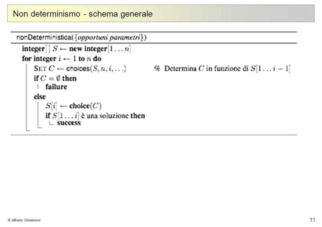 Non determinismo - schema generale