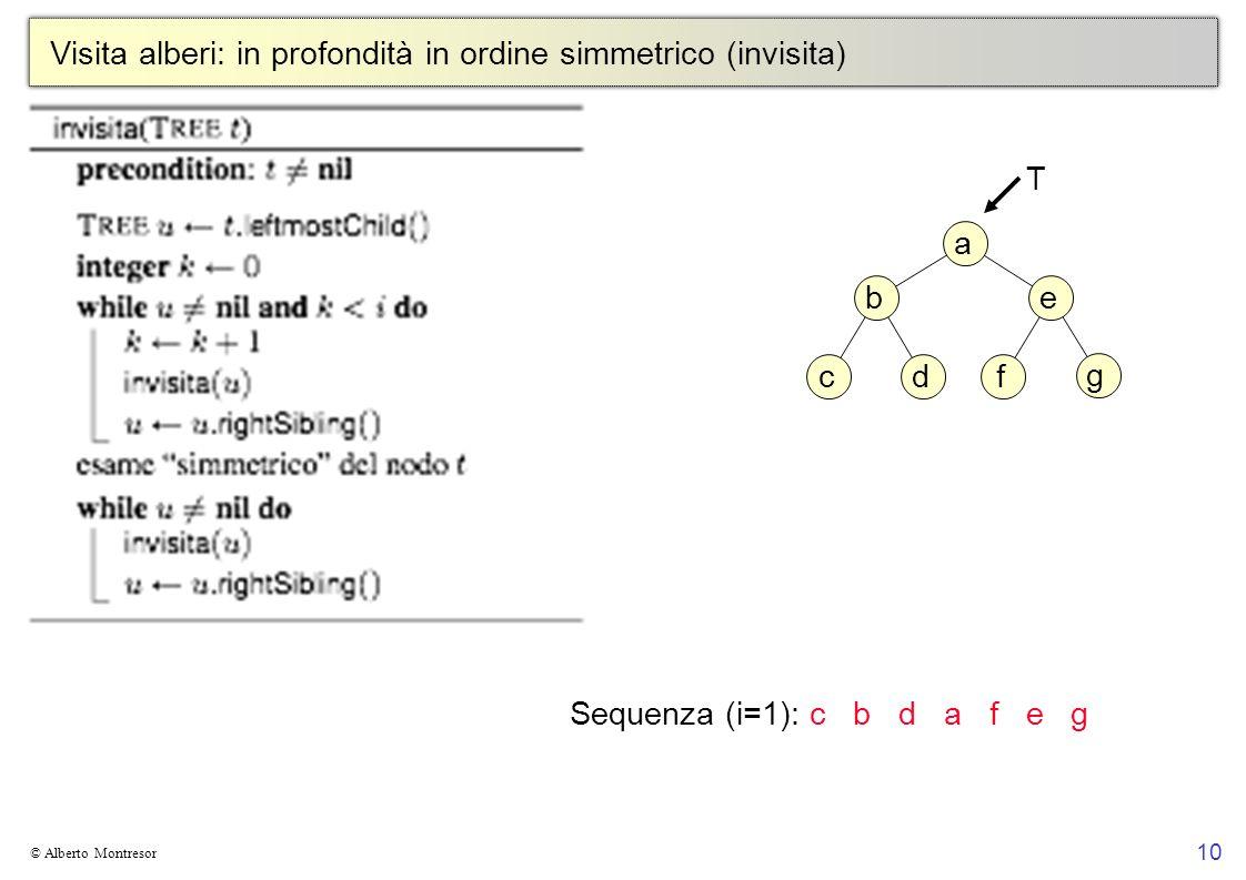 Visita alberi: in profondità in ordine simmetrico (invisita)