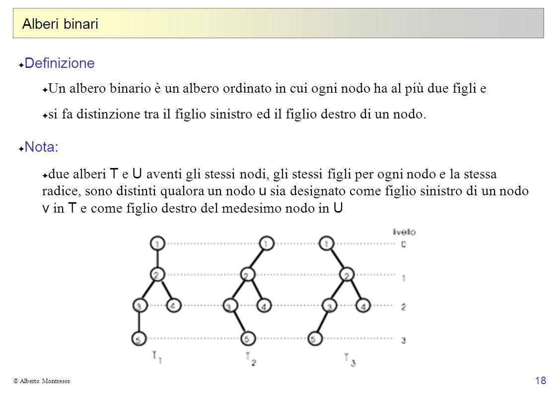 Alberi binari Definizione