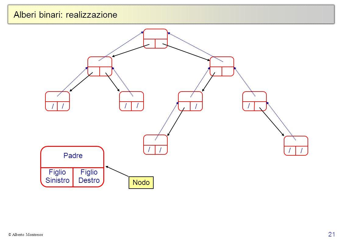 Alberi binari: realizzazione