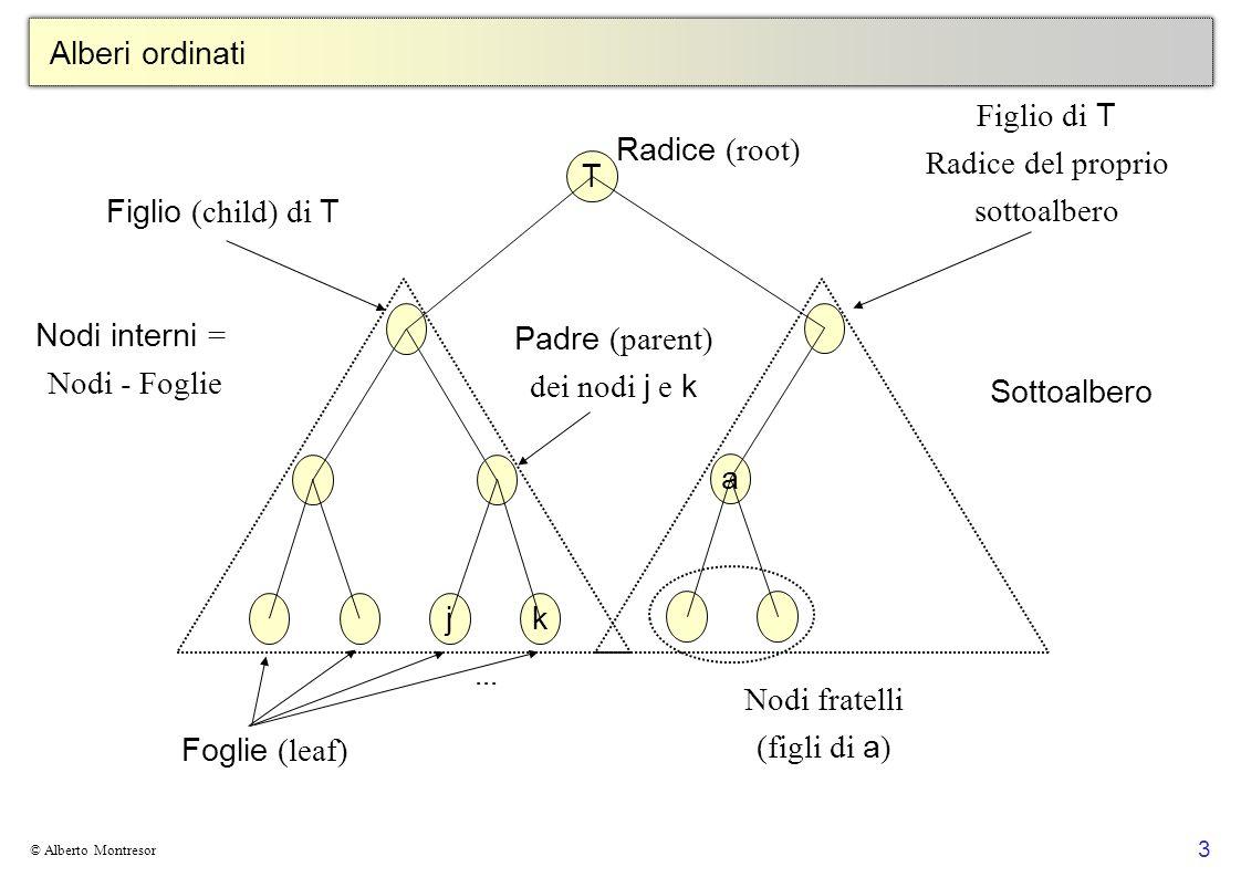 Nodi interni = Nodi - Foglie Padre (parent) dei nodi j e k Sottoalbero